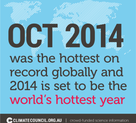 October 2014 – Hotest On Record Globally