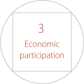 Economic Participation