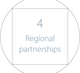 Simple Action. Many People. Big Impact. – Regional Partnerships.