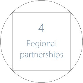 Regional Partnerships